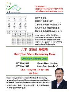 Bazi Elementary Class 2018 R1