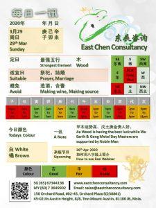 29th Mar Daily Feng Shui & Zodiacs