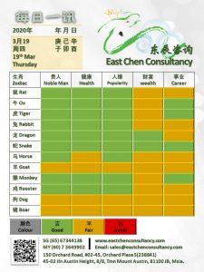 19th Mar Daily Feng Shui & Zodiacs