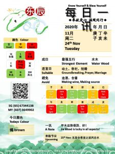 24th Nov Daily Feng Shui & Zodiac