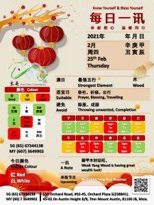 25th Feb Daily Feng Shui & Zodiac
