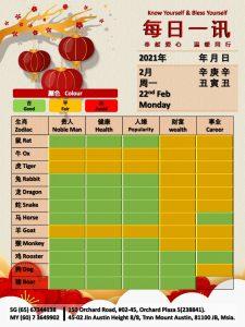 22nd Feb Daily Feng Shui & Zodiac