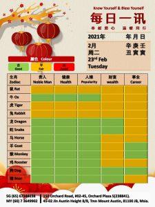 23rd Feb Daily Feng Shui & Zodiac