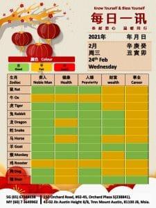 24th Feb Daily Feng Shui & Zodiac