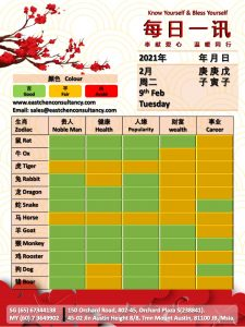 9th Feb Daily Feng Shui & Zodiac