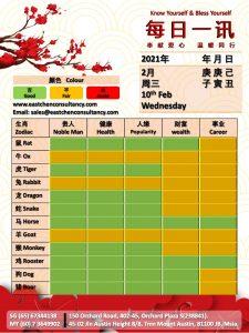 10th Feb Daily Feng Shui & Zodiac