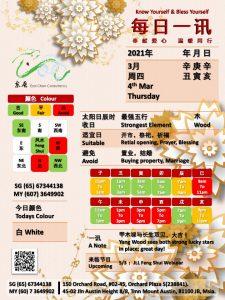 4th Mar Daily Feng Shui & Zodiac