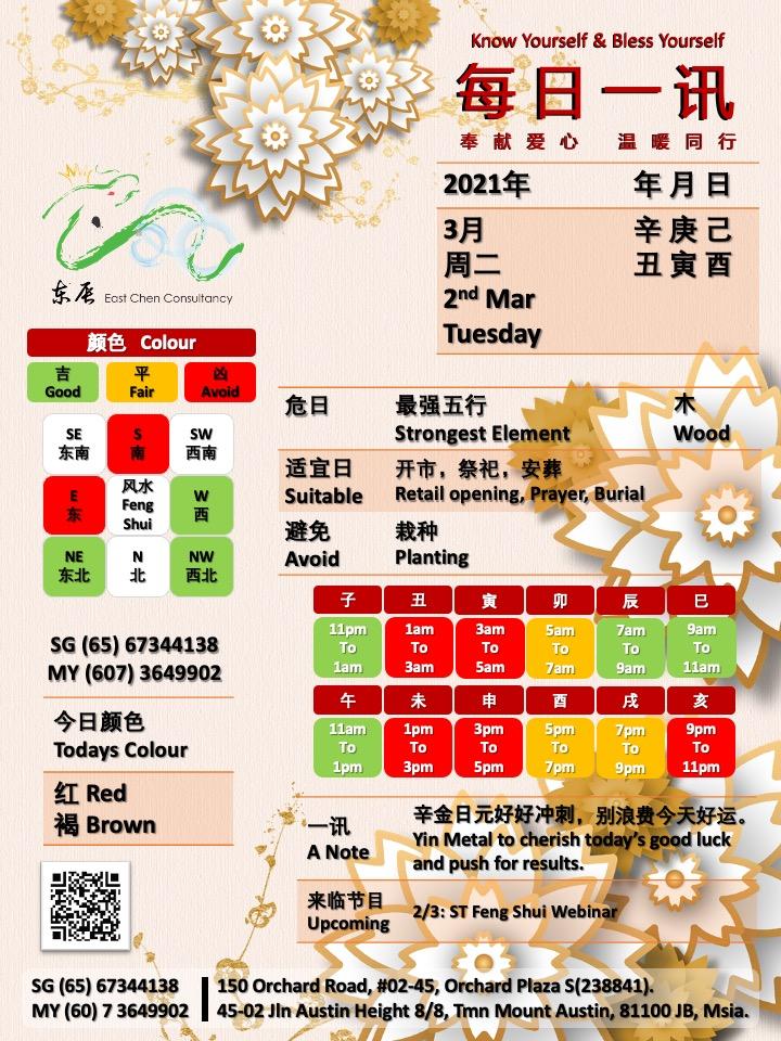 2nd Mar Daily Feng Shui & Zodiac
