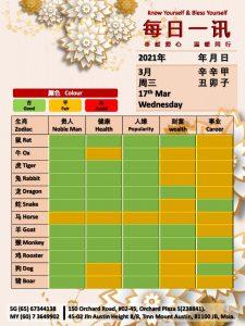 17th Mar Daily Feng Shui & Zodiac
