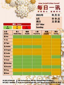21st Mar Daily Feng Shui & Zodiac