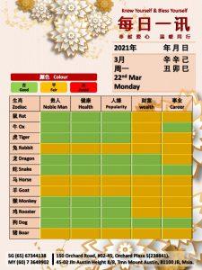 22nd Mar Daily Feng Shui & Zodiac