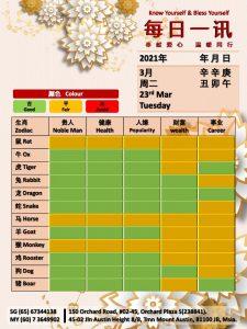 23rd Mar Daily Feng Shui & Zodiac