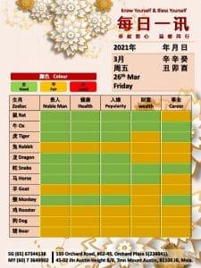 26th Mar Daily Feng Shui & Zodiac