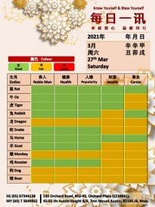 27th Mar Daily Feng Shui & Zodiac