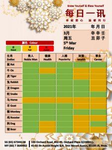5th Mar Daily Feng Shui & Zodiac