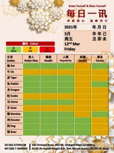 12th Mar Daily Feng Shui & Zodiac