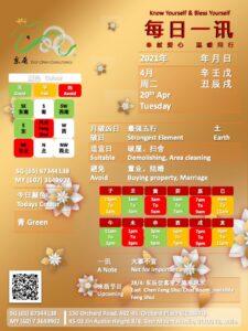 20th Apr Daily Feng Shui & Zodiac