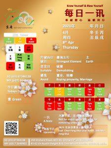 8th Apr Daily Feng Shui & Zodiac