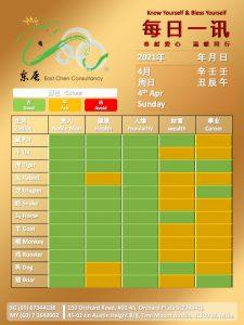 4th Apr Daily Feng Shui & Zodiac