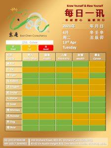 13th Apr Daily Feng Shui & Zodiac