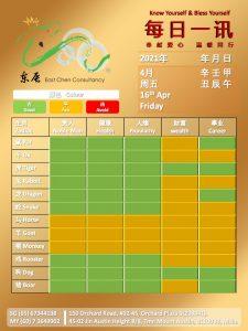 15th Apr Daily Feng Shui & Zodiac