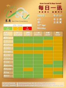 12th Apr Daily Feng Shui & Zodiac