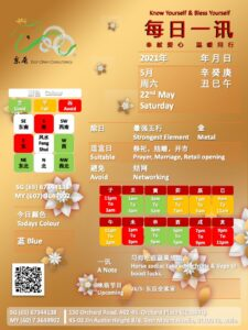 22nd May Daily Feng Shui & Zodiac