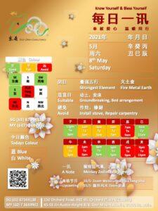 8th May Daily Feng Shui & Zodiac