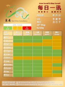 16th May Daily Feng Shui & Zodiac
