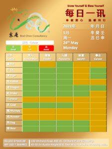 24th May Daily Feng Shui & Zodiac