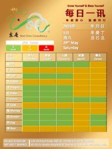 29th May Daily Feng Shui & Zodiac