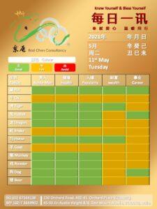 11th May Daily Feng Shui & Zodiac Update