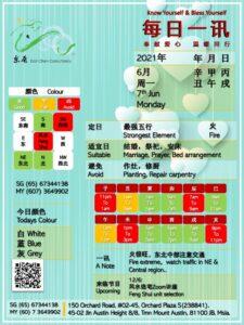 7th Jun Daily Feng Shui & Zodiac