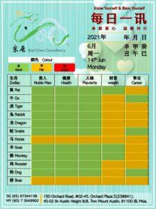 14th Jun Daily Feng Shui & Zodiac
