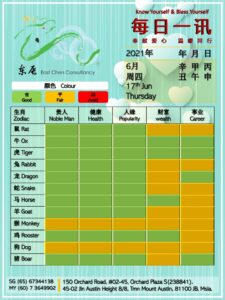 17th Jun Daily Feng Shui & Zodiac