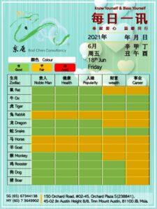 18th Jun Daily Feng Shui & Zodiac