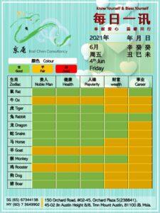 4th Jun Daily Feng Shui & Zodiac
