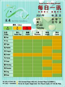 8th Jun Daily Feng Shui & Zodiac